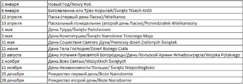 Праздники и выходные дни в Польше 2020