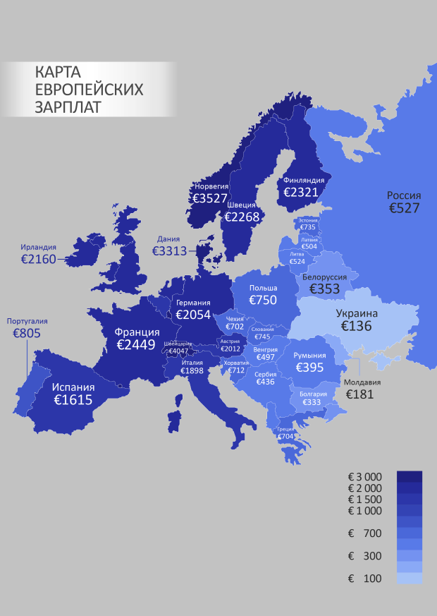 country comparison ireland portugal
