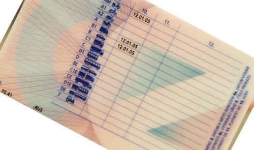 Можно ли оформить автокредит без водительского удостоверения